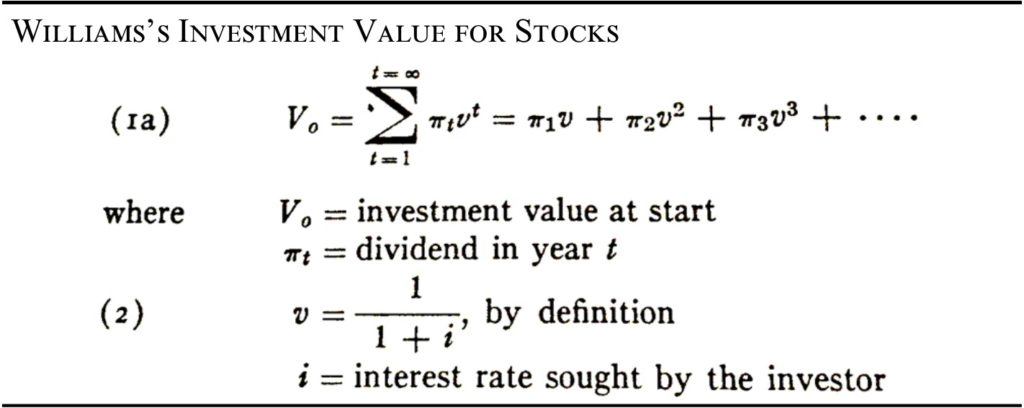 Armed With This Formula And A Desired Rate Of Interest Investors Needed Only Way To Forecast Future Dividends Williams Believed He Had Straightforward